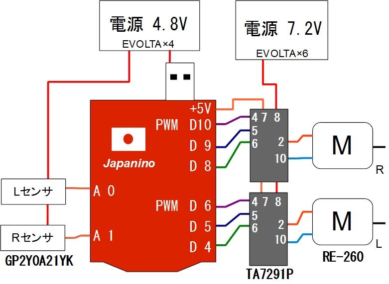 Japanino配線図