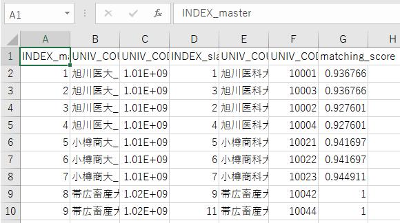 match_result